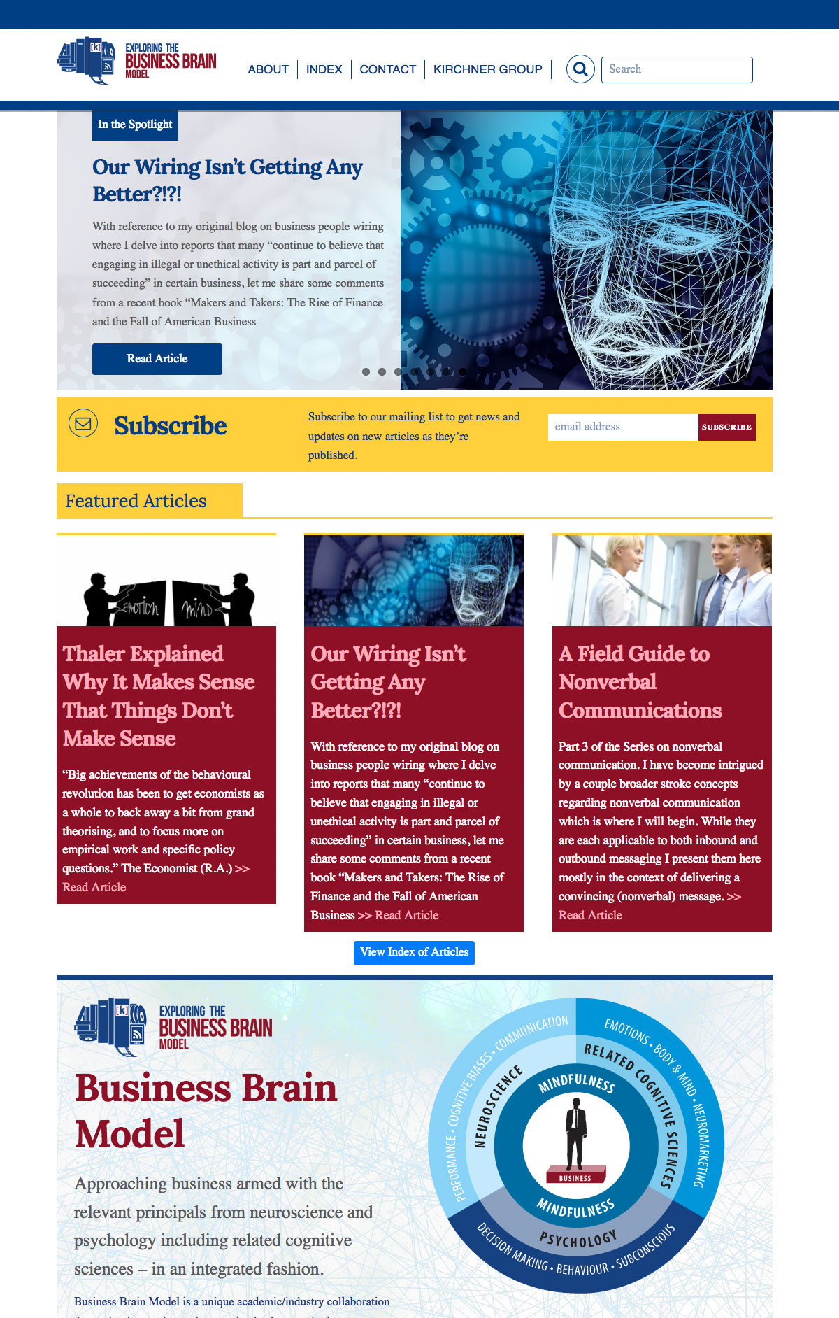 Exploring the Business Brain Model Front Page